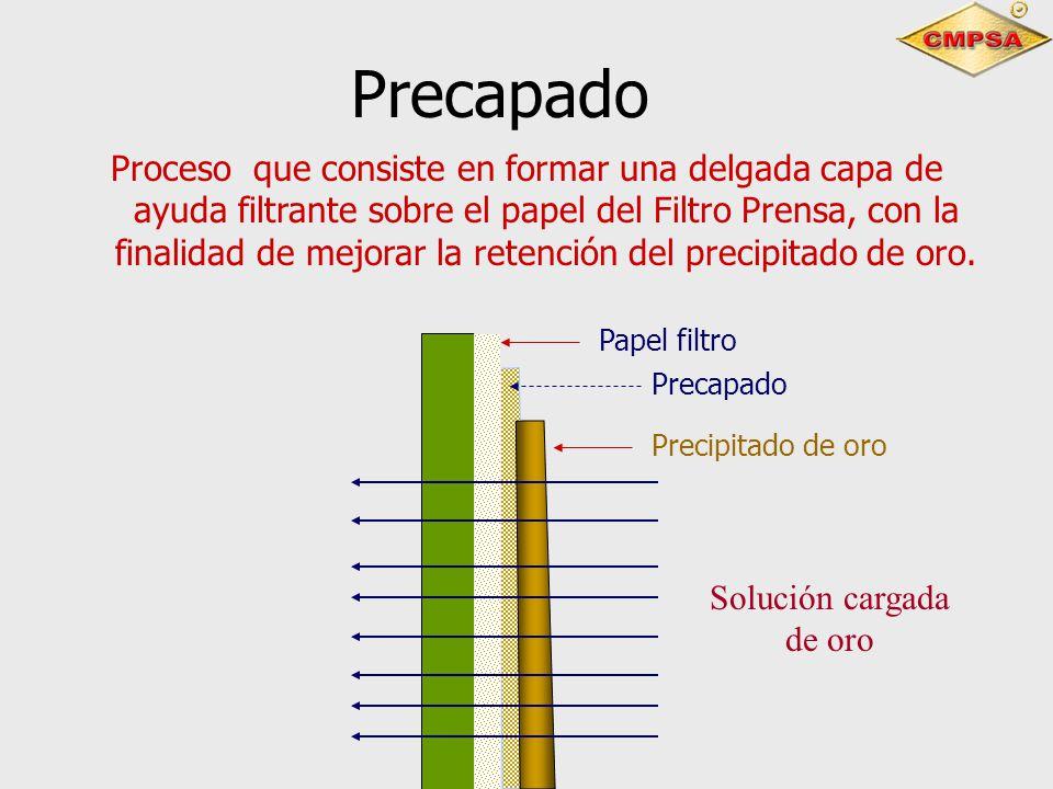 Precapado Proceso que consiste en formar una delgada capa de ayuda filtrante sobre el papel del Filtro Prensa, con la finalidad de mejorar la retenció