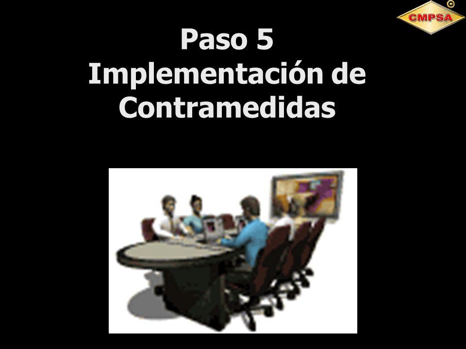 Paso 5 Implementación de Contramedidas