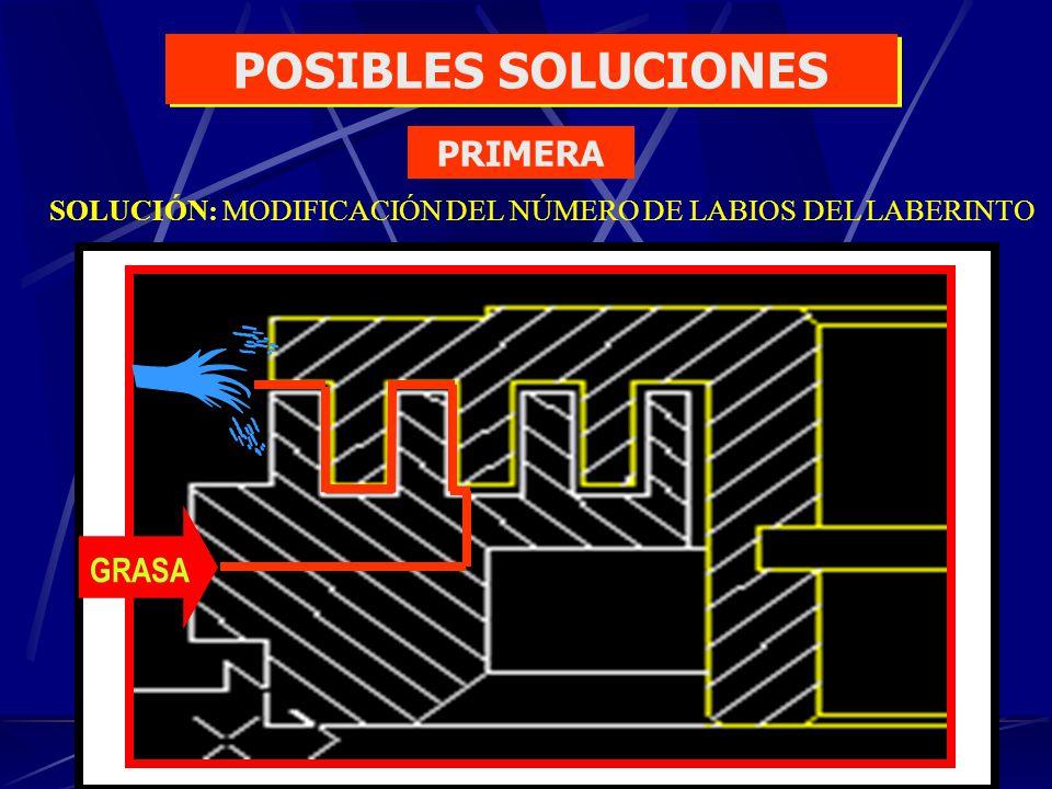 SOLUCIÓN: MODIFICACIÓN DEL NÚMERO DE LABIOS DEL LABERINTO GRASA POSIBLES SOLUCIONES PRIMERA