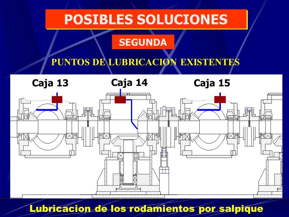 Caja 13 Caja 14 Caja 15 Lubricacion de los rodamientos por salpique PUNTOS DE LUBRICACION EXISTENTES POSIBLES SOLUCIONES SEGUNDA