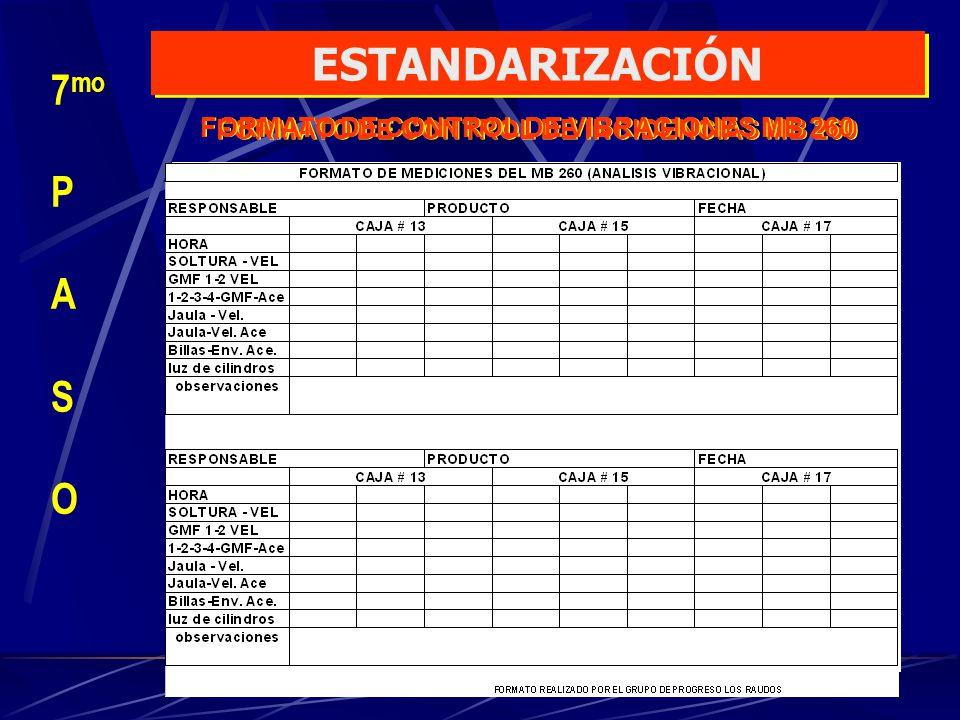 FORMATO DE CONTROL DE INCIDENCIAS MB 260 FORMATO DE CONTROL DE VIBRACIONES MB 260 ESTANDARIZACIÓN 7 mo P A S O