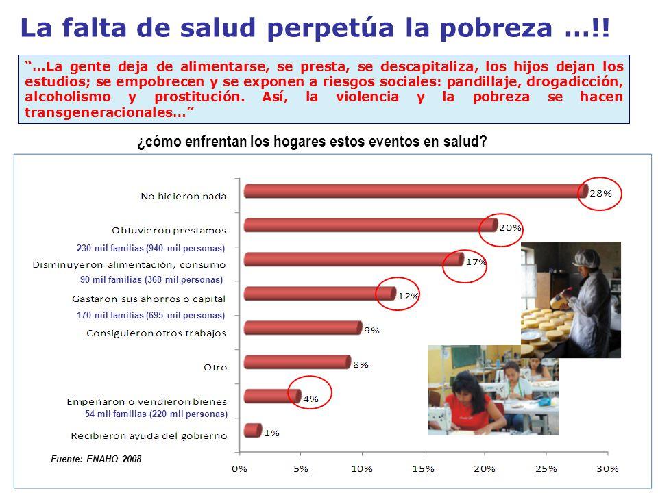 La falta de salud perpetúa la pobreza …!. ¿cómo enfrentan los hogares estos eventos en salud.