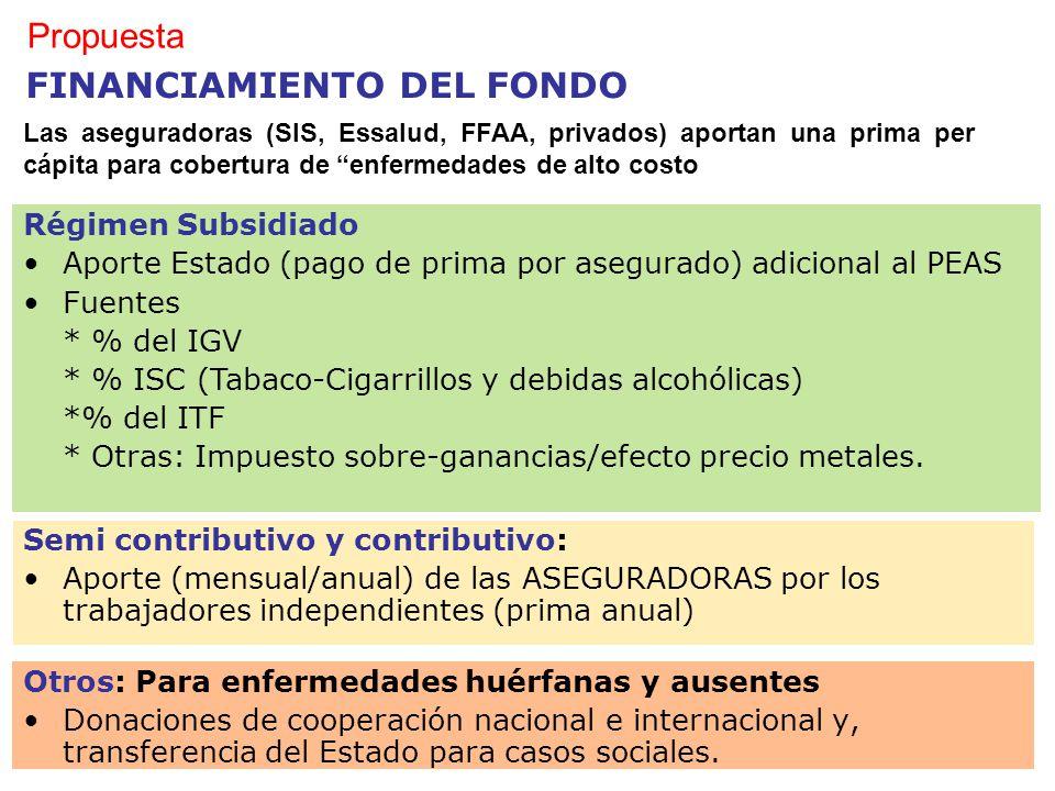 FINANCIAMIENTO DEL FONDO Semi contributivo y contributivo: Aporte (mensual/anual) de las ASEGURADORAS por los trabajadores independientes (prima anual) Régimen Subsidiado Aporte Estado (pago de prima por asegurado) adicional al PEAS Fuentes * % del IGV * % ISC (Tabaco-Cigarrillos y debidas alcohólicas) *% del ITF * Otras: Impuesto sobre-ganancias/efecto precio metales.