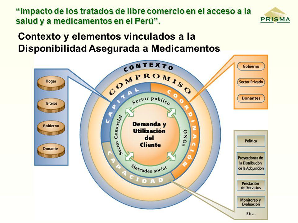 Impacto de los tratados de libre comercio en el acceso a la salud y a medicamentos en el Perú. Contexto y elementos vinculados a la Disponibilidad Ase