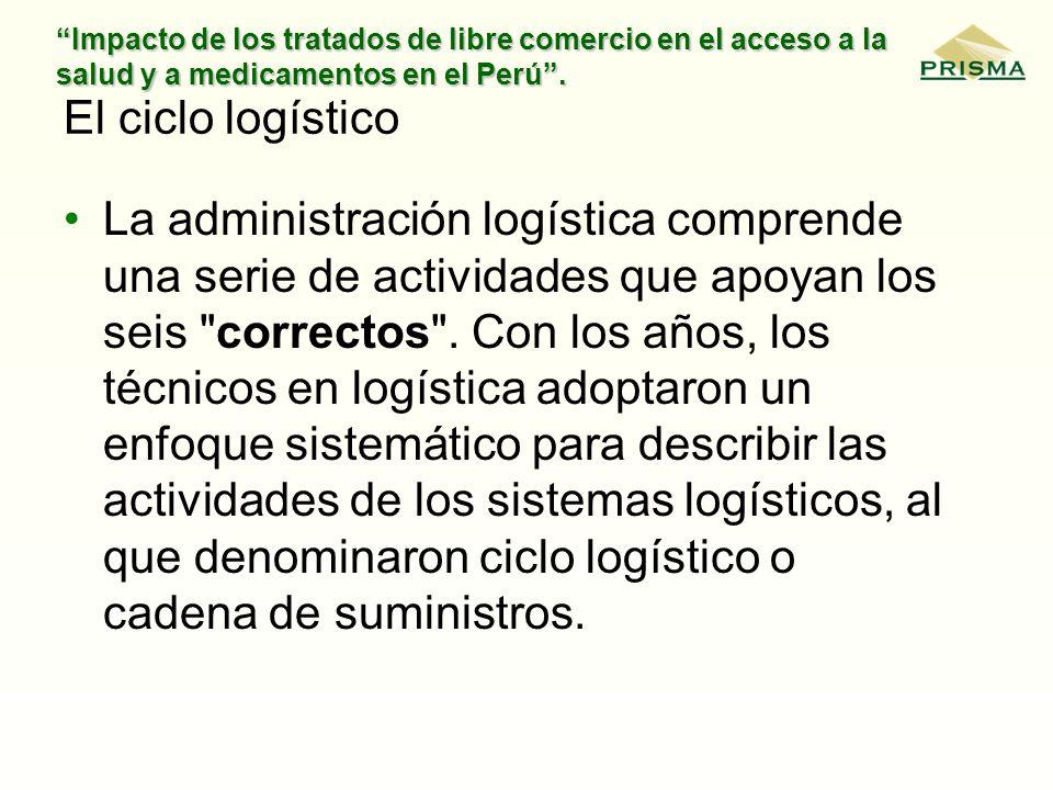 Impacto de los tratados de libre comercio en el acceso a la salud y a medicamentos en el Perú. El ciclo logístico La administración logística comprend