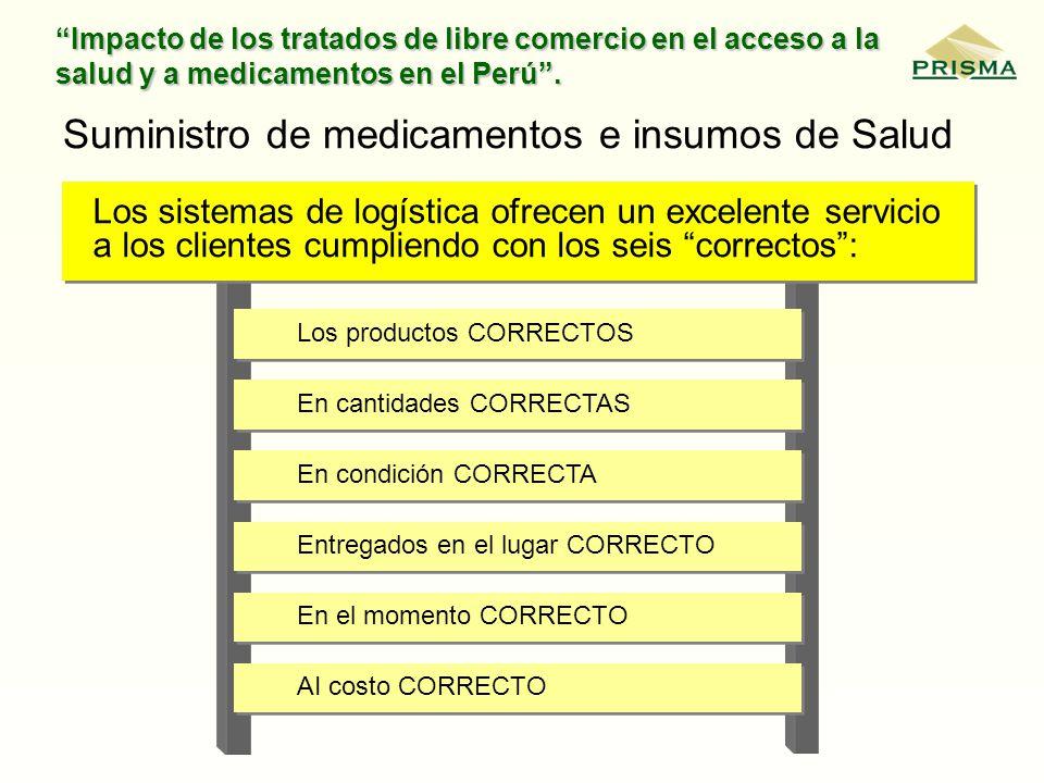 Impacto de los tratados de libre comercio en el acceso a la salud y a medicamentos en el Perú. Los sistemas de logística ofrecen un excelente servicio