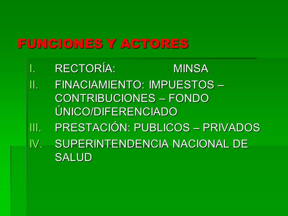 FUNCIONES Y ACTORES I.RECTORÍA:MINSA II.FINACIAMIENTO: IMPUESTOS – CONTRIBUCIONES – FONDO ÚNICO/DIFERENCIADO III.PRESTACIÓN: PUBLICOS – PRIVADOS IV.SUPERINTENDENCIA NACIONAL DE SALUD