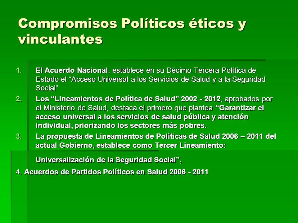 Compromisos Políticos éticos y vinculantes 1.El Acuerdo Nacional, establece en su Décimo Tercera Política de Estado el Acceso Universal a los Servicio