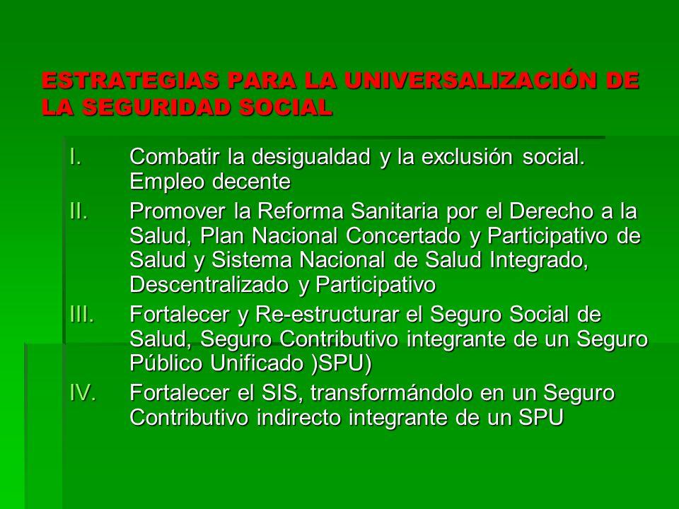 ESTRATEGIAS PARA LA UNIVERSALIZACIÓN DE LA SEGURIDAD SOCIAL I.Combatir la desigualdad y la exclusión social. Empleo decente II.Promover la Reforma San