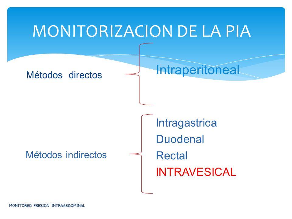 Métodos directos MONITOREO PRESION INTRAABDOMINAL MONITORIZACION DE LA PIA Intraperitoneal Métodos indirectos Intragastrica Duodenal Rectal INTRAVESIC