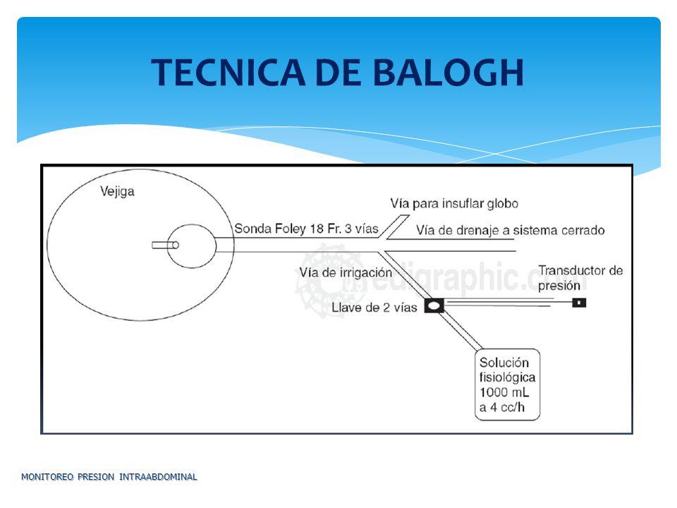 TECNICA DE BALOGH
