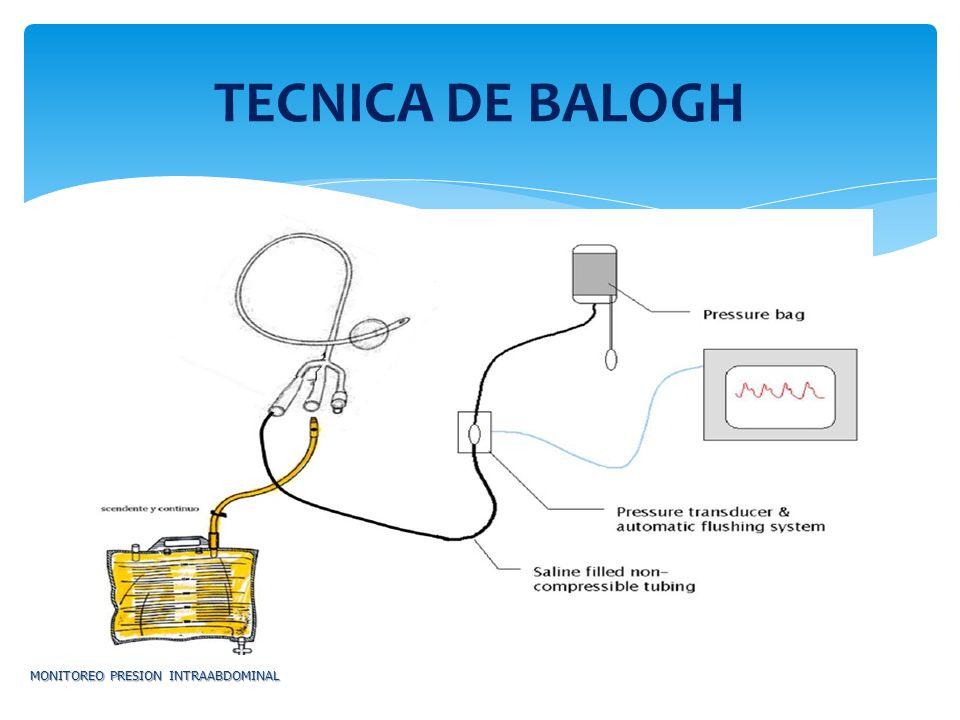 MONITOREO PRESION INTRAABDOMINAL TECNICA DE BALOGH
