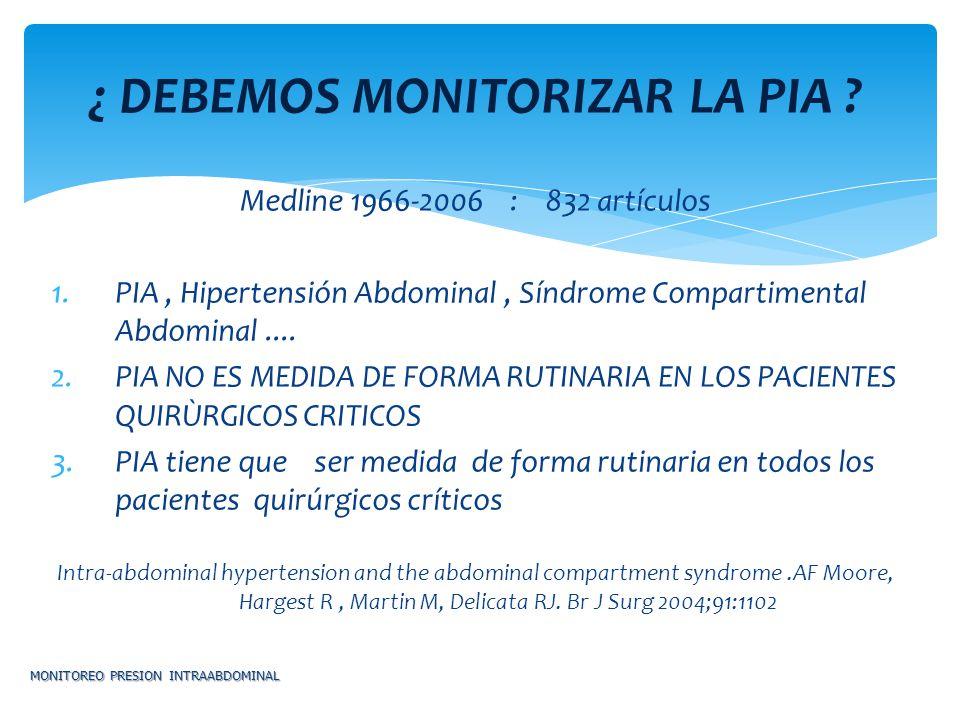 ¿ DEBEMOS MONITORIZAR LA PIA ? Medline 1966-2006 : 832 artículos 1.PIA, Hipertensión Abdominal, Síndrome Compartimental Abdominal.... 2.PIA NO ES MEDI