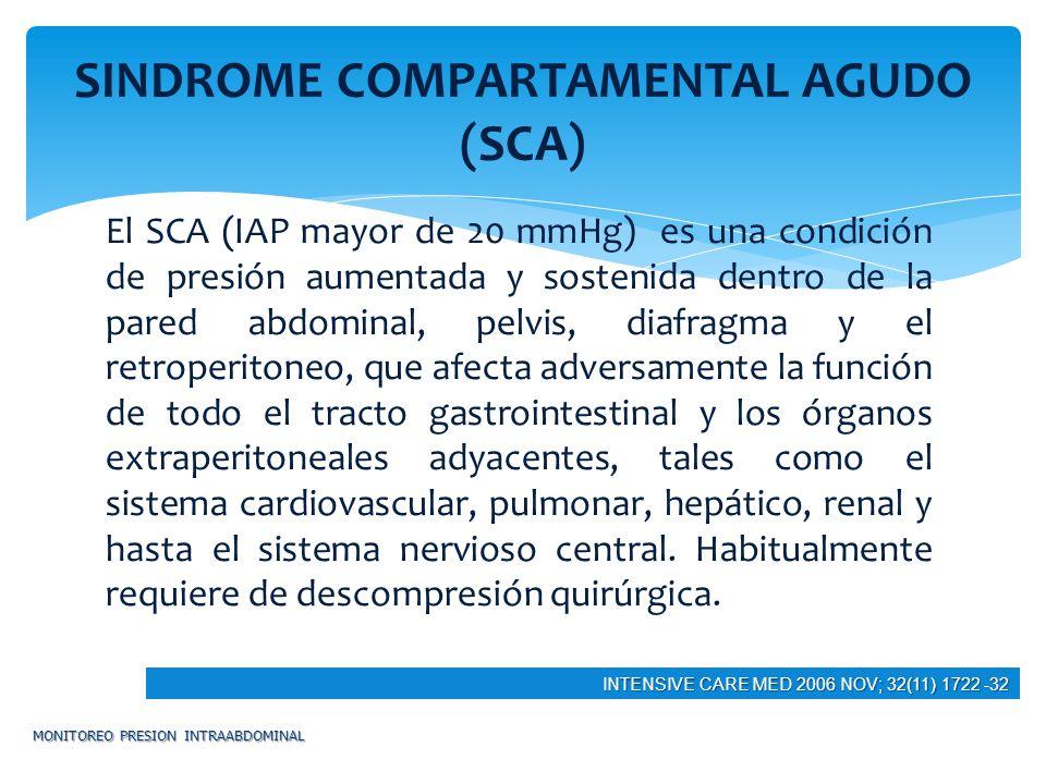 El SCA (IAP mayor de 20 mmHg) es una condición de presión aumentada y sostenida dentro de la pared abdominal, pelvis, diafragma y el retroperitoneo, q