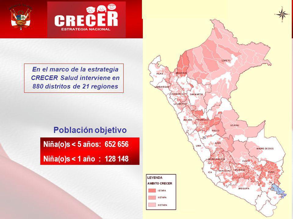 Niña(o)s < 5 años: 652 656 Niña(o)s < 1 año : 128 148 En el marco de la estrategia CRECER Salud interviene en 880 distritos de 21 regiones Población o