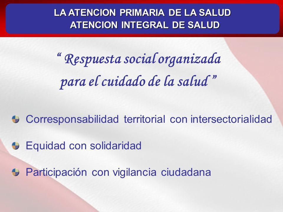 Respuesta social organizada para el cuidado de la salud Corresponsabilidad territorial con intersectorialidad Equidad con solidaridad Participación co