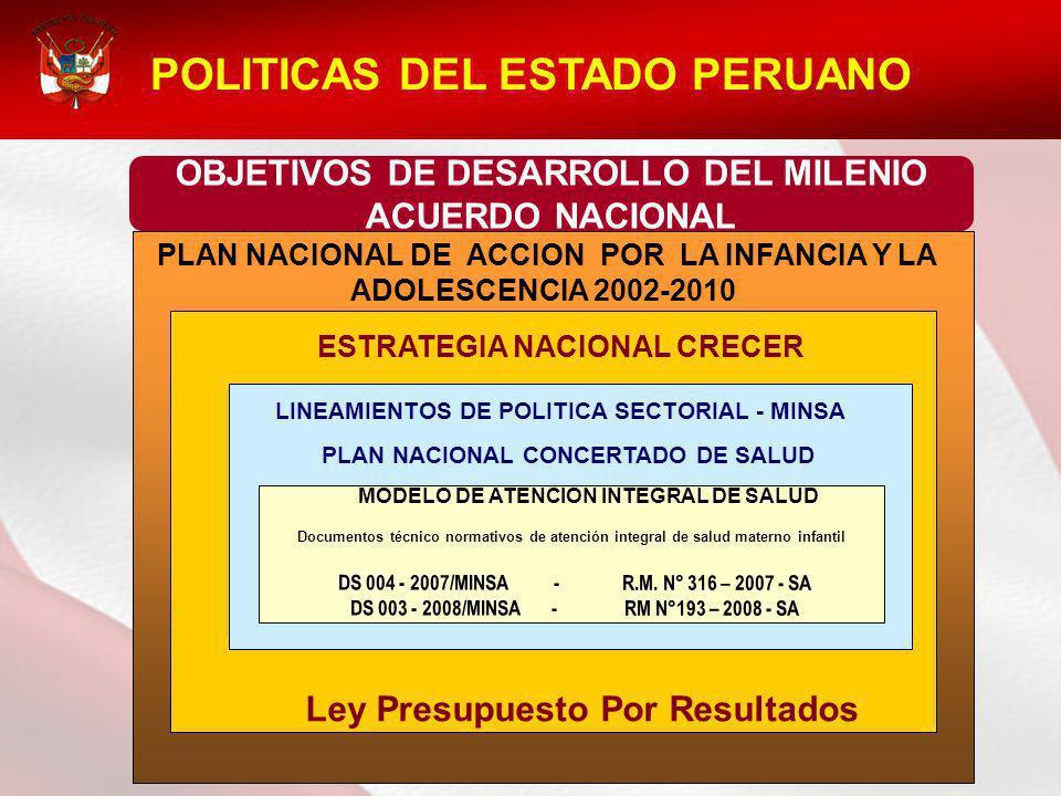 OBJETIVOS DE DESARROLLO DEL MILENIO ACUERDO NACIONAL PLAN NACIONAL DE ACCION POR LA INFANCIA Y LA ADOLESCENCIA 2002-2010 ESTRATEGIA NACIONAL CRECER Do