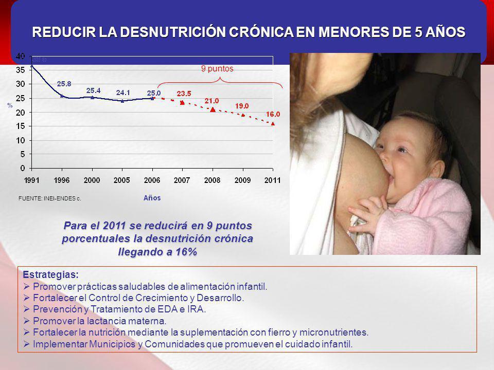 Para el 2011 se reducirá en 9 puntos porcentuales la desnutrición crónica llegando a 16% Estrategias: Promover prácticas saludables de alimentación in