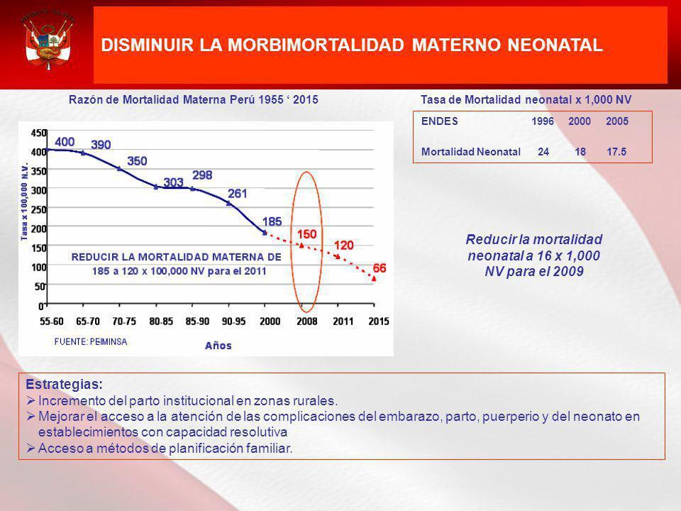 Estrategias: Incremento del parto institucional en zonas rurales. Mejorar el acceso a la atención de las complicaciones del embarazo, parto, puerperio