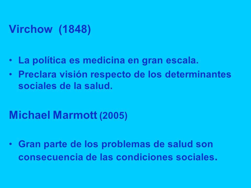 Virchow (1848) La política es medicina en gran escala.