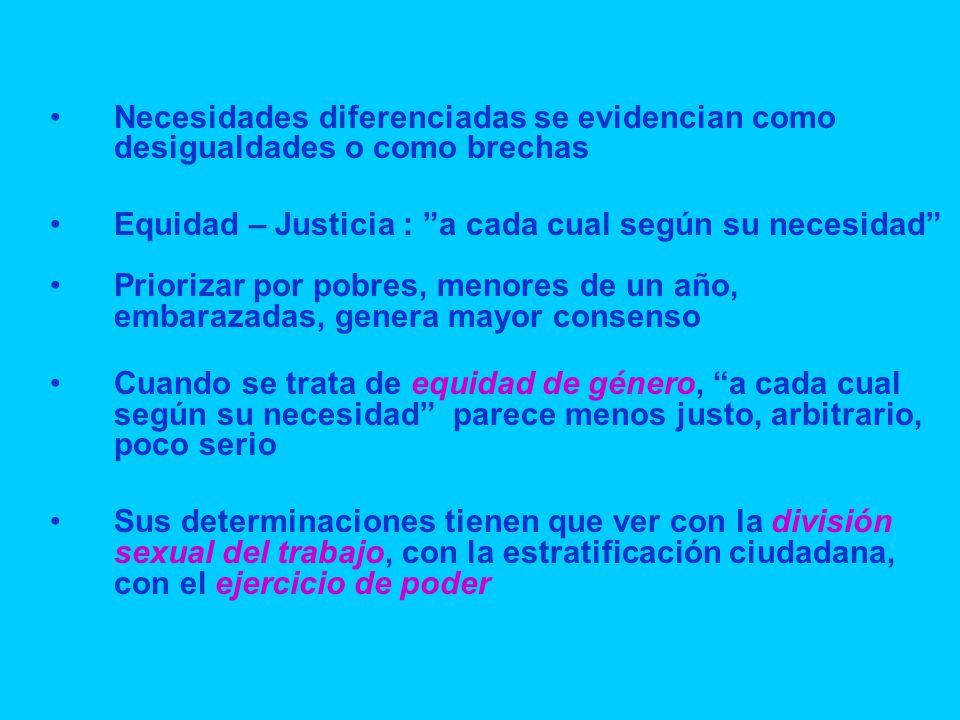 1.Ejercicio de ciudadanía y acceso al poder de decisión Contrato social modernidad.