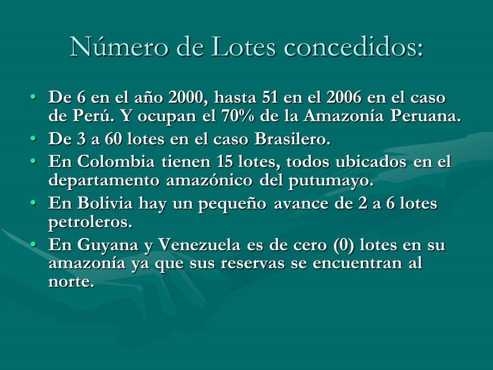 Número de Lotes concedidos: De 6 en el año 2000, hasta 51 en el 2006 en el caso de Perú. Y ocupan el 70% de la Amazonía Peruana.De 6 en el año 2000, h