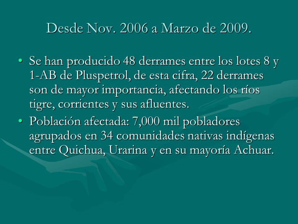 Desde Nov. 2006 a Marzo de 2009. Se han producido 48 derrames entre los lotes 8 y 1-AB de Pluspetrol, de esta cifra, 22 derrames son de mayor importan