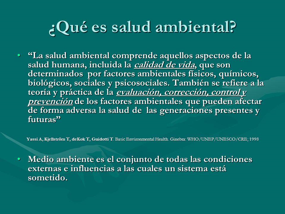 ¿Qué es salud ambiental? La salud ambiental comprende aquellos aspectos de la salud humana, incluida la calidad de vida, que son determinados por fact