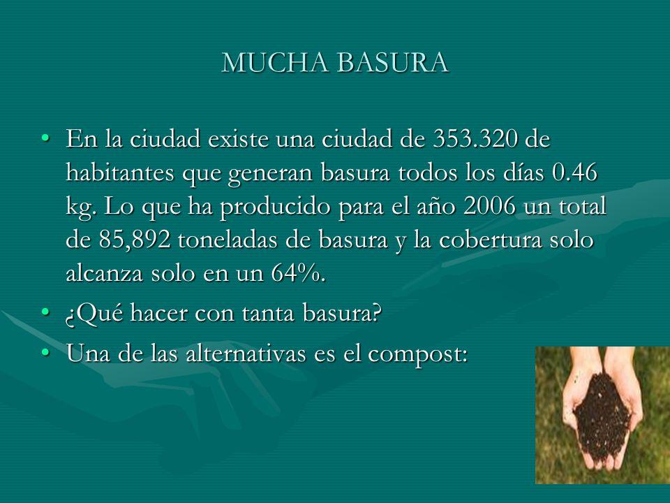 MUCHA BASURA En la ciudad existe una ciudad de 353.320 de habitantes que generan basura todos los días 0.46 kg. Lo que ha producido para el año 2006 u