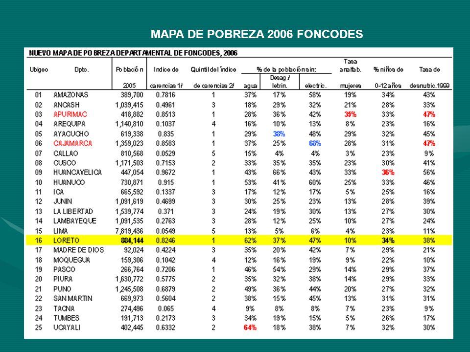 MAPA DE POBREZA 2006 FONCODES