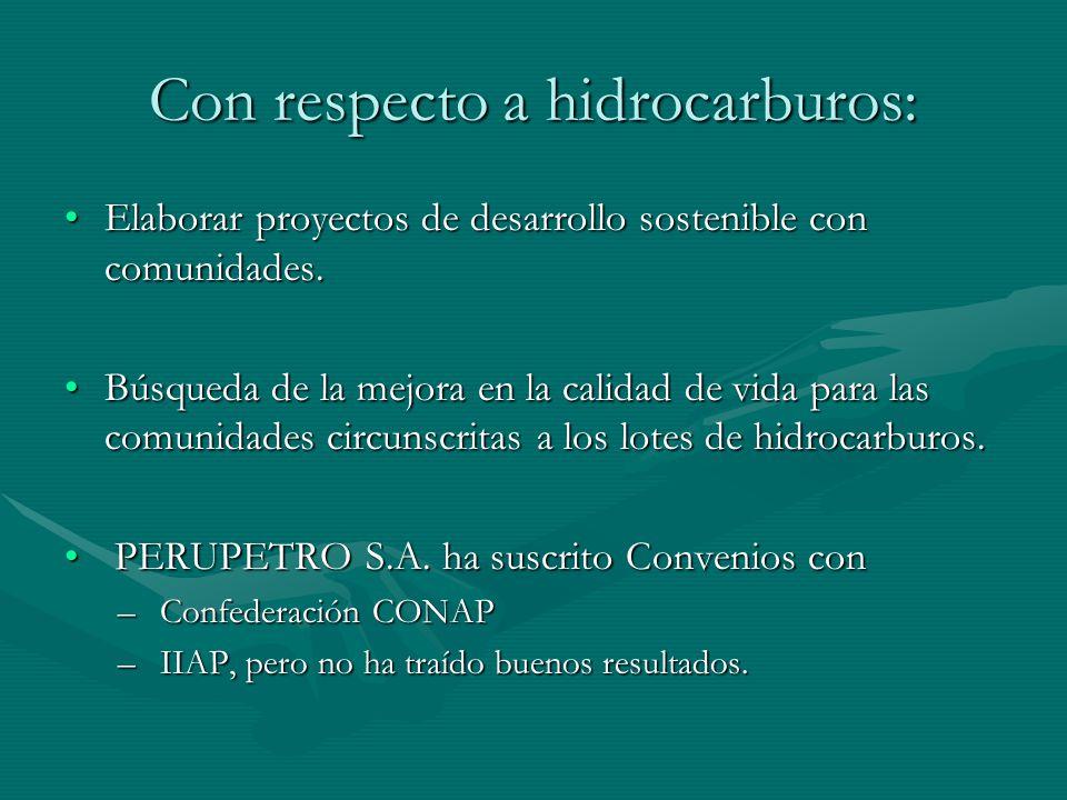 Con respecto a hidrocarburos: Elaborar proyectos de desarrollo sostenible con comunidades.Elaborar proyectos de desarrollo sostenible con comunidades.