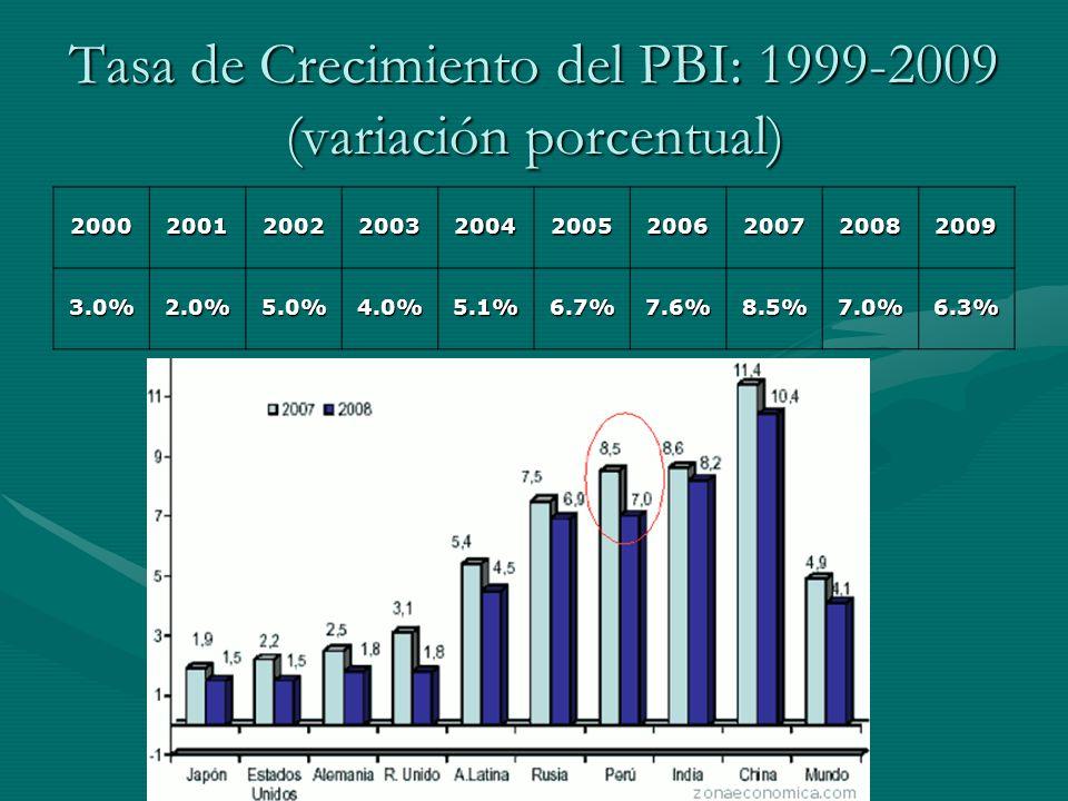 Una mirada al costo de degradación ambiental: S/.8,200 mil millones de soles por añoS/.