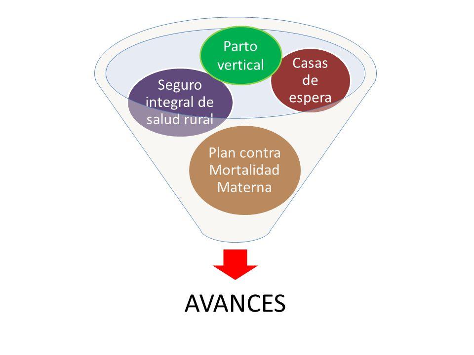 AVANCES Plan contra Mortalidad Materna Seguro integral de salud rural Casas de espera Parto vertical