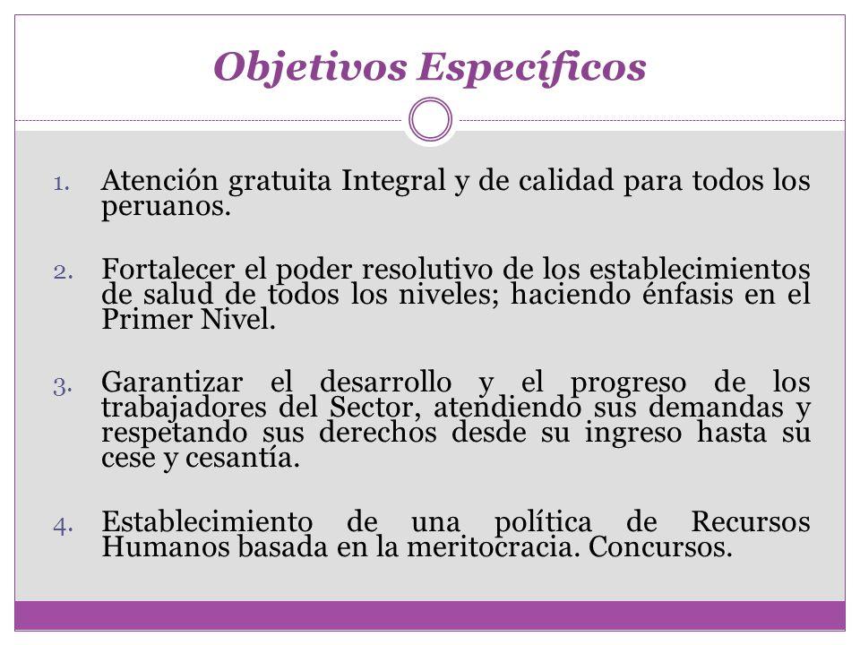 Objetivos Específicos 1. Atención gratuita Integral y de calidad para todos los peruanos. 2. Fortalecer el poder resolutivo de los establecimientos de