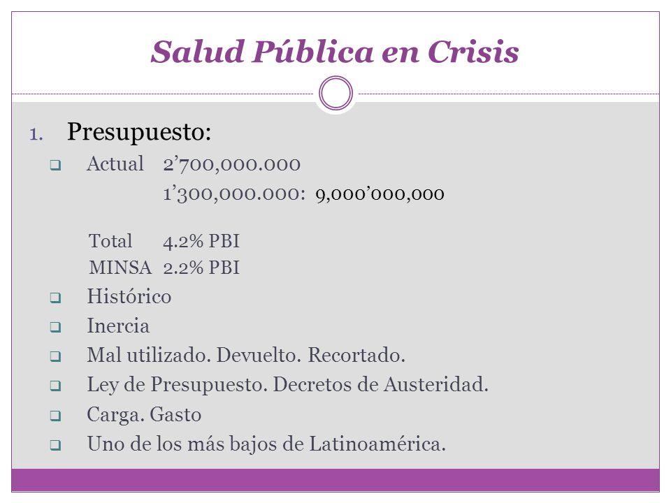 Salud Pública en Crisis 1. Presupuesto: Actual2700,000.000 1300,000.000: 9,000000,000 Total 4.2% PBI MINSA2.2% PBI Histórico Inercia Mal utilizado. De
