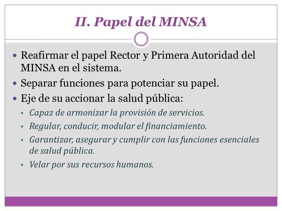 II. Papel del MINSA Reafirmar el papel Rector y Primera Autoridad del MINSA en el sistema. Separar funciones para potenciar su papel. Eje de su accion