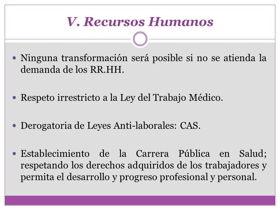V. Recursos Humanos Ninguna transformación será posible si no se atienda la demanda de los RR.HH. Respeto irrestricto a la Ley del Trabajo Médico. Der