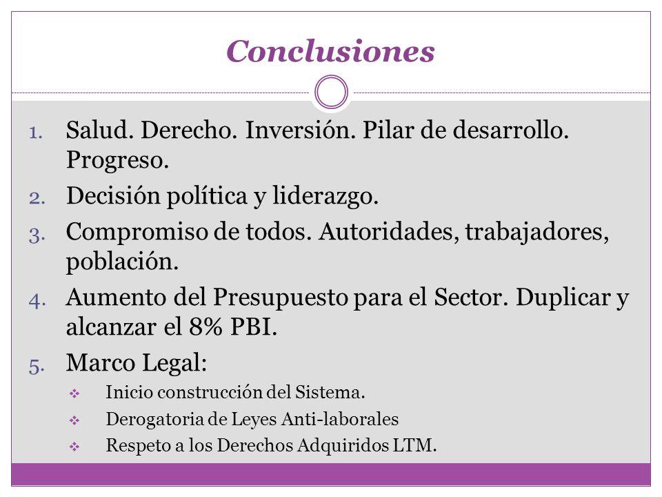 Conclusiones 1. Salud. Derecho. Inversión. Pilar de desarrollo. Progreso. 2. Decisión política y liderazgo. 3. Compromiso de todos. Autoridades, traba