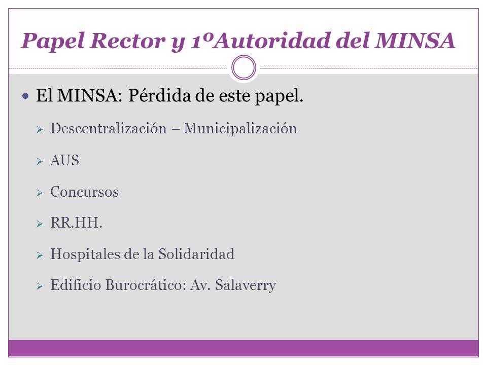 Papel Rector y 1ºAutoridad del MINSA El MINSA: Pérdida de este papel. Descentralización – Municipalización AUS Concursos RR.HH. Hospitales de la Solid