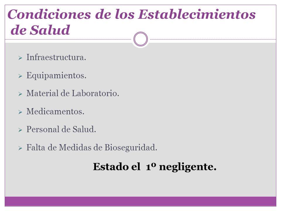 Condiciones de los Establecimientos de Salud Infraestructura. Equipamientos. Material de Laboratorio. Medicamentos. Personal de Salud. Falta de Medida