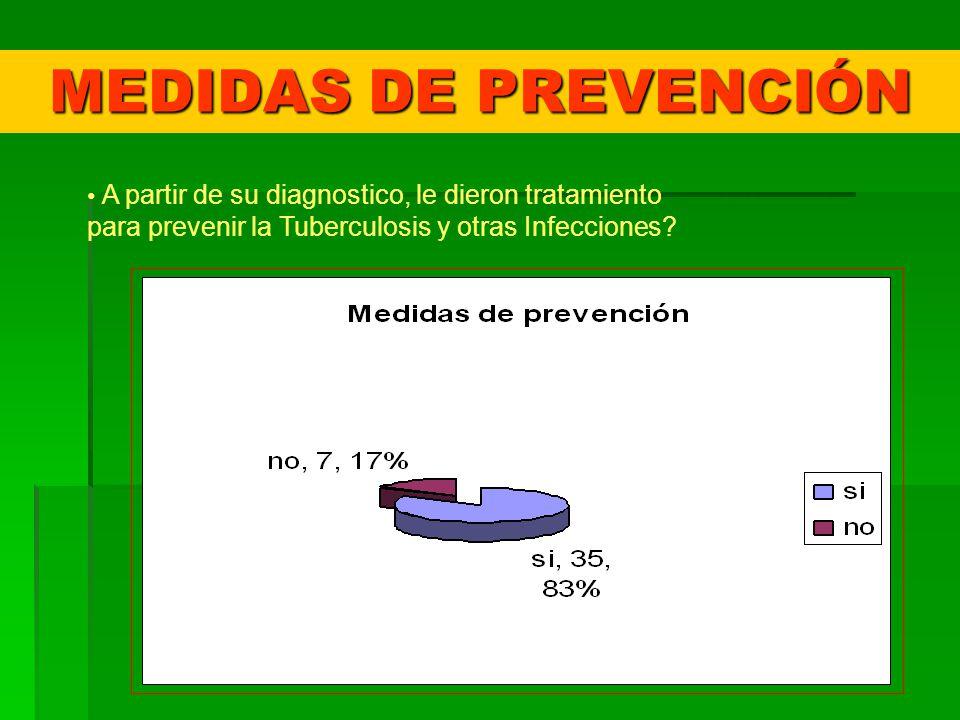 MEDIDAS DE PREVENCIÓN MEDIDAS DE PREVENCIÓN A partir de su diagnostico, le dieron tratamiento para prevenir la Tuberculosis y otras Infecciones?