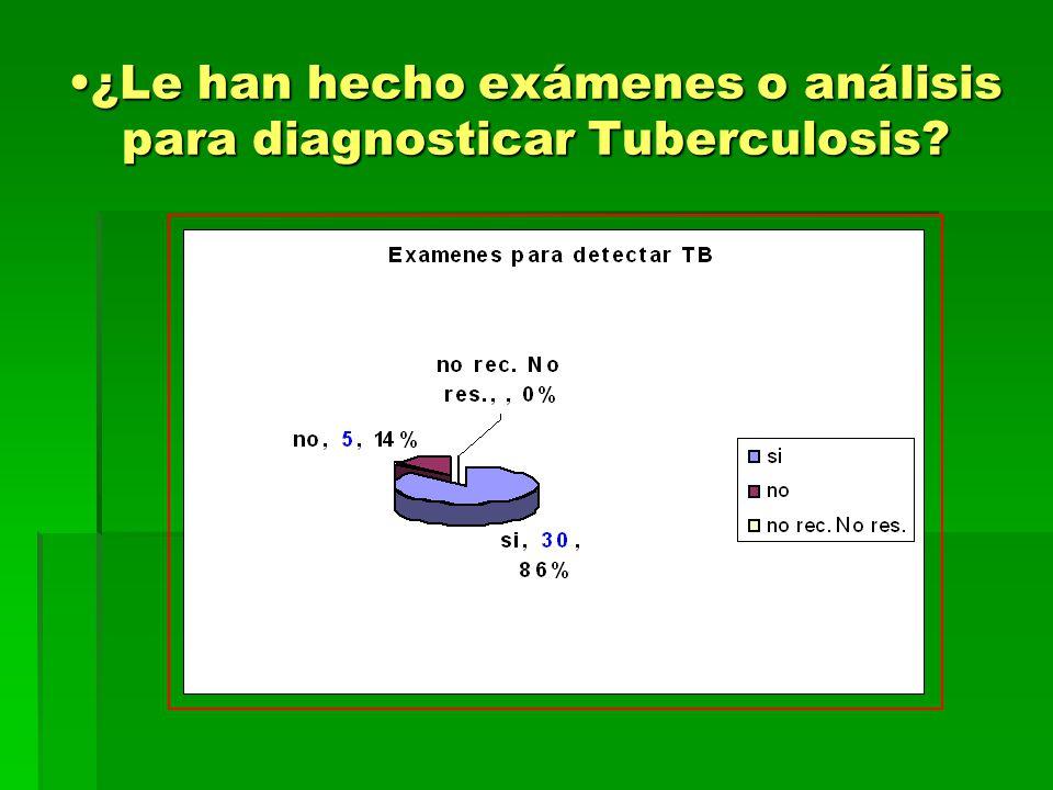 ¿Le han hecho exámenes o análisis para diagnosticar Tuberculosis?¿Le han hecho exámenes o análisis para diagnosticar Tuberculosis?