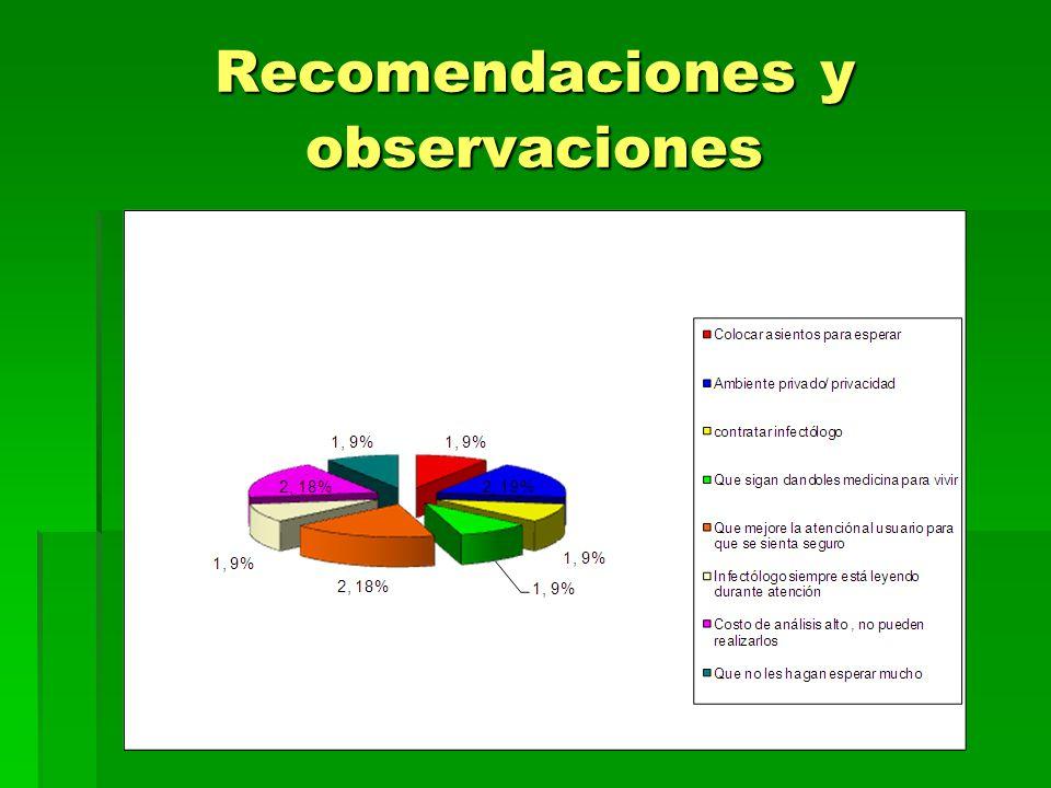 Recomendaciones y observaciones