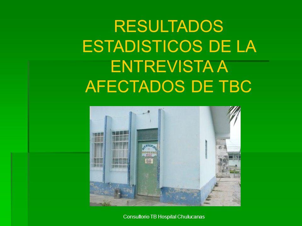 RESULTADOS ESTADISTICOS DE LA ENTREVISTA A AFECTADOS DE TBC Consultorio TB Hospital Chulucanas