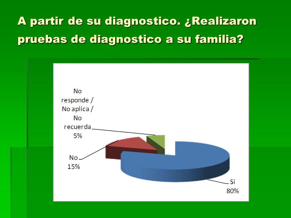 A partir de su diagnostico. ¿Realizaron pruebas de diagnostico a su familia?