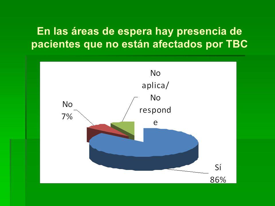 En las áreas de espera hay presencia de pacientes que no están afectados por TBC