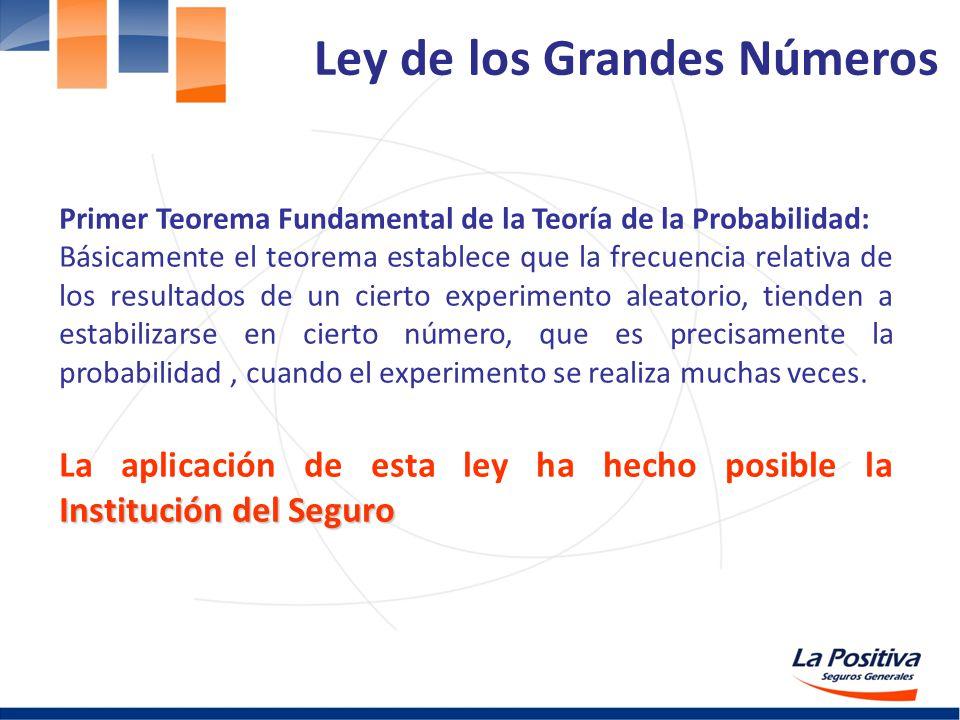 Ley de los Grandes Números Primer Teorema Fundamental de la Teoría de la Probabilidad: Básicamente el teorema establece que la frecuencia relativa de