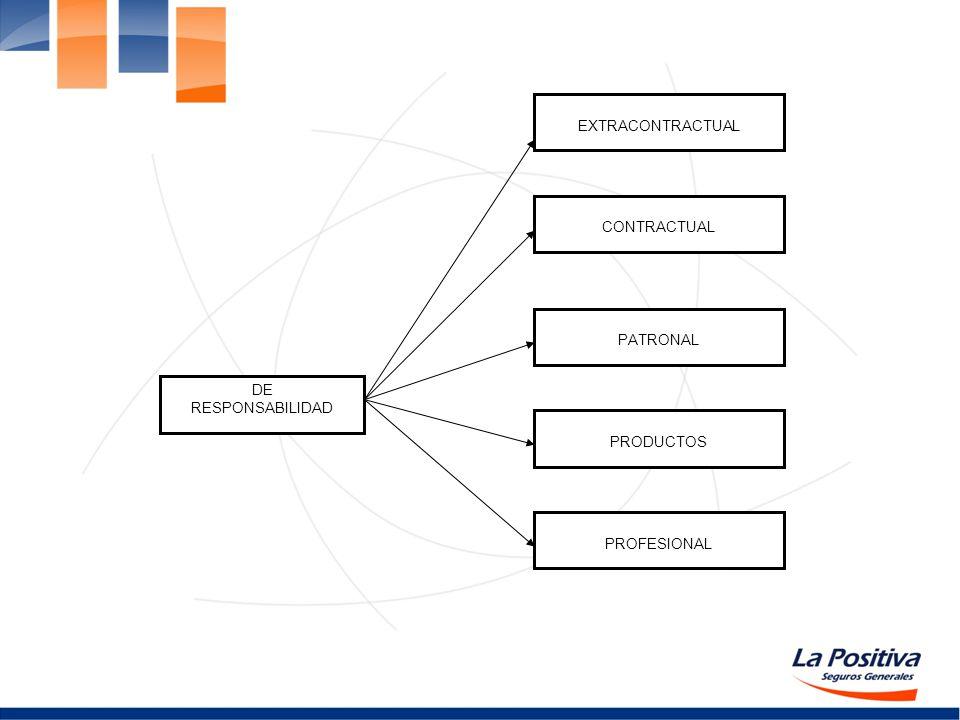 DE RESPONSABILIDAD EXTRACONTRACTUAL CONTRACTUAL PATRONAL PRODUCTOS PROFESIONAL
