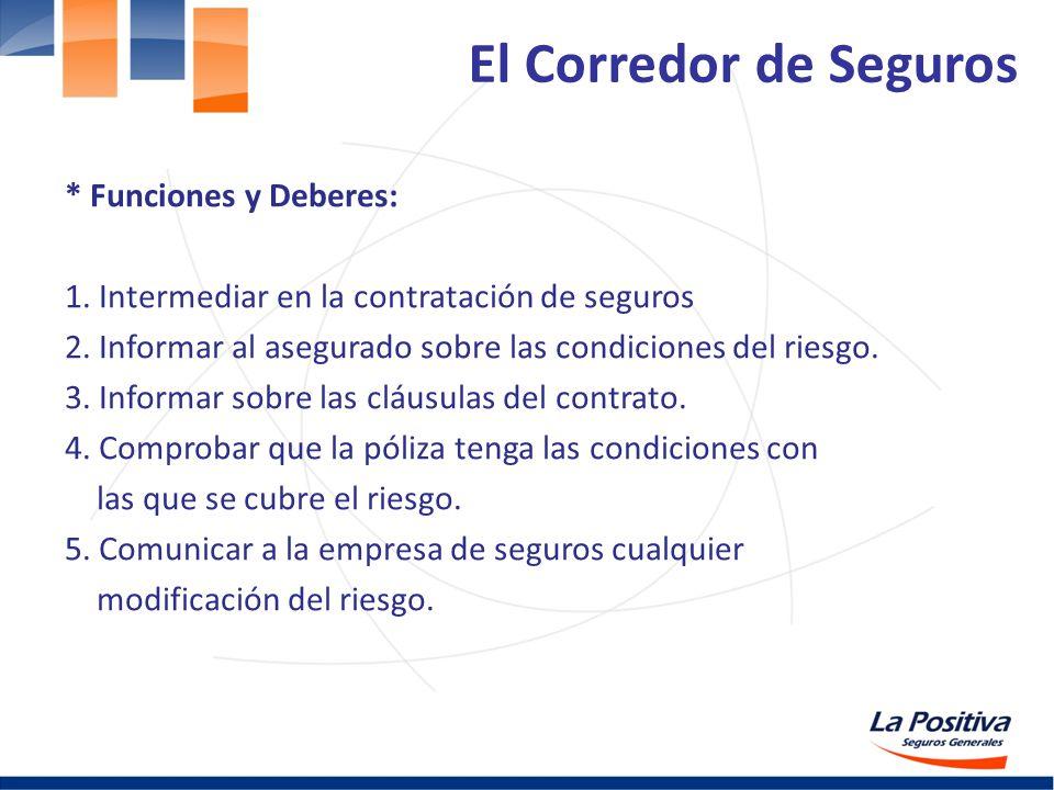 * Funciones y Deberes: 1. Intermediar en la contratación de seguros 2. Informar al asegurado sobre las condiciones del riesgo. 3. Informar sobre las c