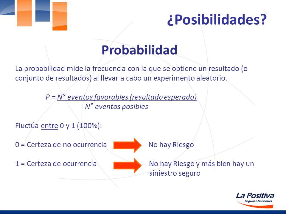 ¿Posibilidades? Probabilidad La probabilidad mide la frecuencia con la que se obtiene un resultado (o conjunto de resultados) al llevar a cabo un expe